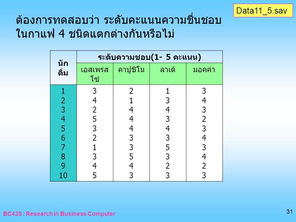 BC428 : Research in Business Computer 31 Data11_5.sav นัก ดื่ม ระดับความชอบ(1- 5 คะแนน) เอสเพรส โซ่ คาปูชิโนลาเต้มอคค่า 1 2 3 4 5 6 7 8 9 10 342532134