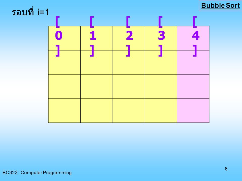BC322 : Computer Programming 7 [0][0] [1][1] [2][2] [3][3] [4][4] รอบที่ i=2 Bubble Sort