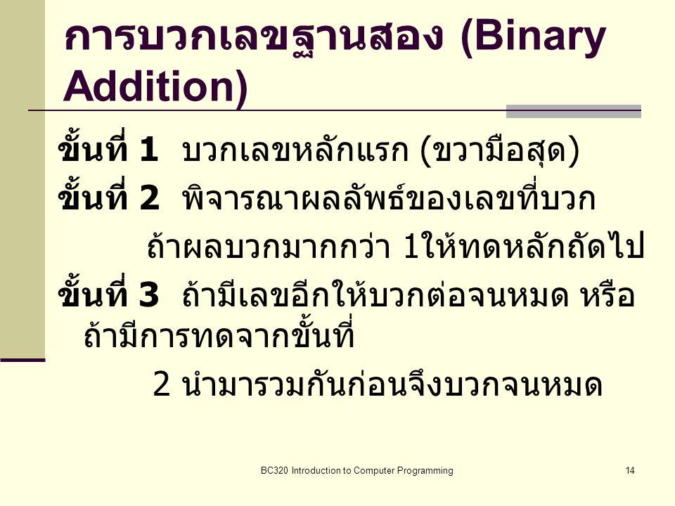 BC320 Introduction to Computer Programming14 การบวกเลขฐานสอง (Binary Addition) ขั้นที่ 1 บวกเลขหลักแรก ( ขวามือสุด ) ขั้นที่ 2 พิจารณาผลลัพธ์ของเลขที่