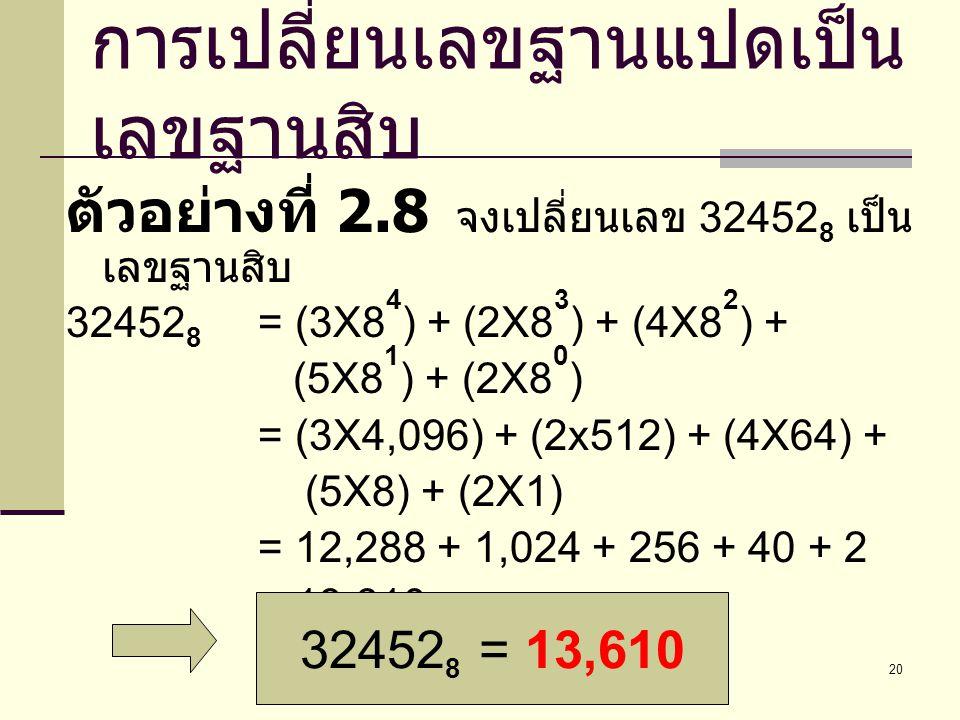 BC320 Introduction to Computer Programming20 การเปลี่ยนเลขฐานแปดเป็น เลขฐานสิบ ตัวอย่างที่ 2.8 จงเปลี่ยนเลข 32452 8 เป็น เลขฐานสิบ 32452 8 = (3X8 4 )