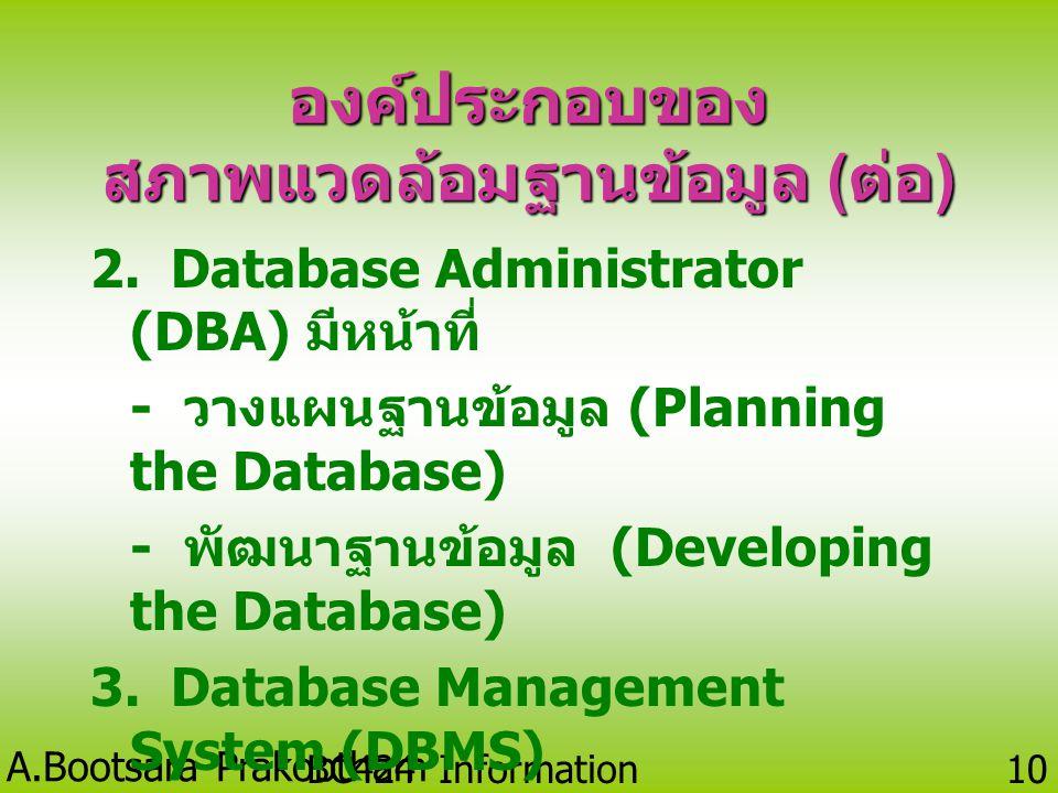 A.Bootsara Prakobtham BC424 Information Technology 9 องค์ประกอบของ สภาพแวดล้อมฐานข้อมูล 1. กลุ่มผู้ใช้ (User Group) - End Users - Database Designer -