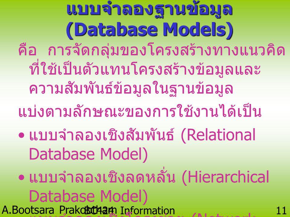 A.Bootsara Prakobtham BC424 Information Technology 10 2. Database Administrator (DBA) มีหน้าที่ - วางแผนฐานข้อมูล (Planning the Database) - พัฒนาฐานข้