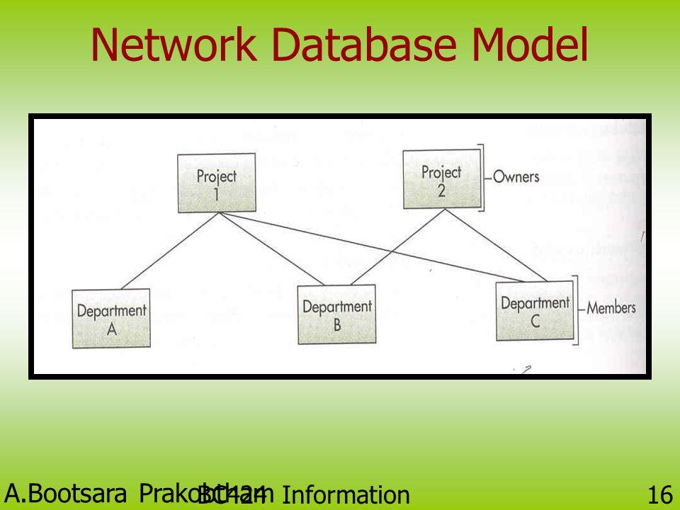 A.Bootsara Prakobtham BC424 Information Technology 15 แบบจำลองเชิงโครงข่าย (Network Database Model) •Set = ความสัมพันธ์ • แต่ละ Set ประกอบด้วย อย่างน้
