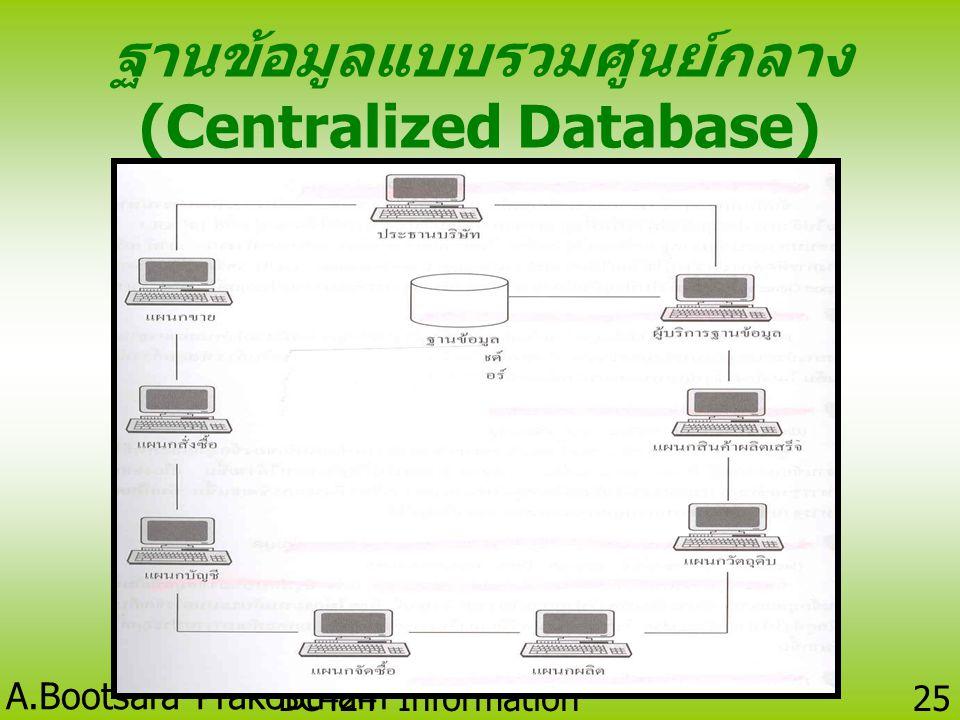 A.Bootsara Prakobtham BC424 Information Technology 24 ชนิดของฐานข้อมูล (Type of Database) 1. ฐานข้อมูลแบบรวม ศูนย์กลาง (Centralized Database) 2. ฐานข้