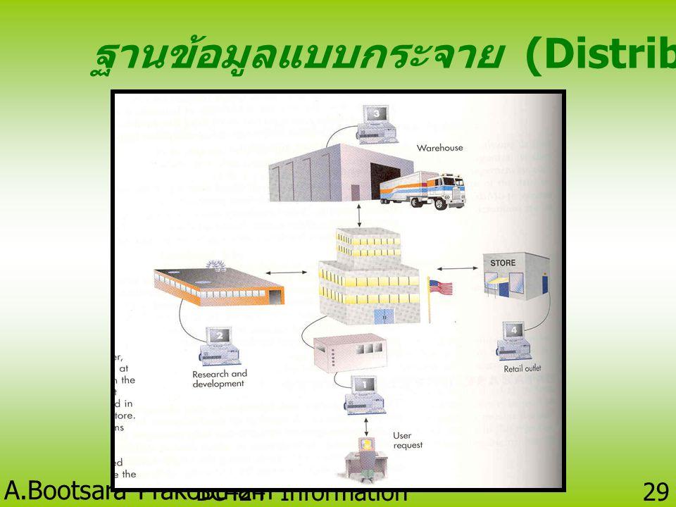 A.Bootsara Prakobtham BC424 Information Technology 28 3. ฐานข้อมูลบนเครื่องลูกข่ายแม่ ข่าย (Client/Server Database)
