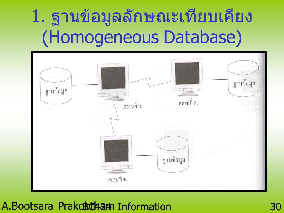 A.Bootsara Prakobtham BC424 Information Technology 29 ฐานข้อมูลแบบกระจาย (Distributed Database)