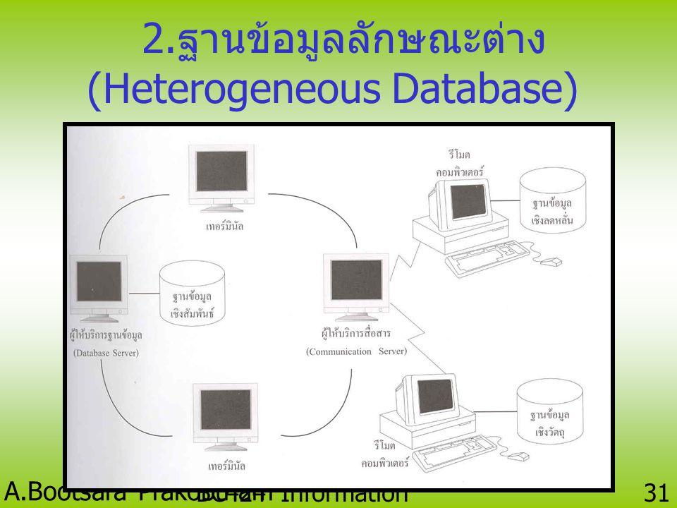 A.Bootsara Prakobtham BC424 Information Technology 30 1. ฐานข้อมูลลักษณะเทียบเคียง (Homogeneous Database)