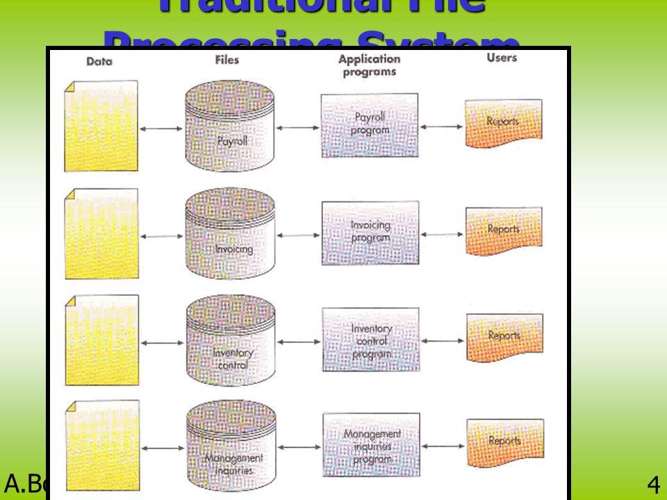 A.Bootsara Prakobtham BC424 Information Technology 3 ระบบการประมวลผล • ระบบประมวลผลแฟ้มข้อมูล แบบเดิม (Traditional File Processing System) • ระบบฐานข้