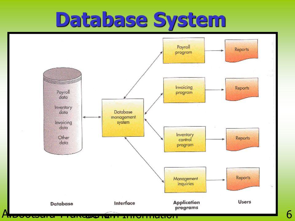A.Bootsara Prakobtham BC424 Information Technology 6 Database System Database System