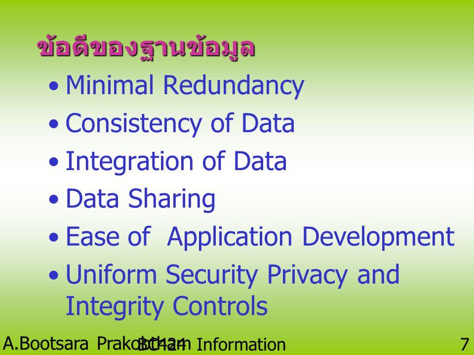 A.Bootsara Prakobtham BC424 Information Technology 7 ข้อดีของฐานข้อมูล •Minimal Redundancy •Consistency of Data •Integration of Data •Data Sharing •Ease of Application Development •Uniform Security Privacy and Integrity Controls