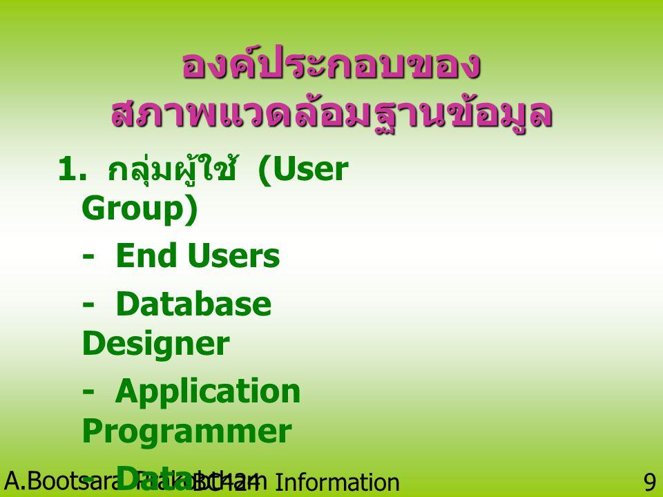 A.Bootsara Prakobtham BC424 Information Technology 9 องค์ประกอบของ สภาพแวดล้อมฐานข้อมูล 1.