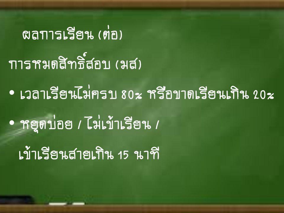 ระหว่างวันที่ 17 – 21 กุมภาพันธ์ 2557 (อาจมีการเปลี่ยนแปลง) กำหนดการสอบปลายภาค