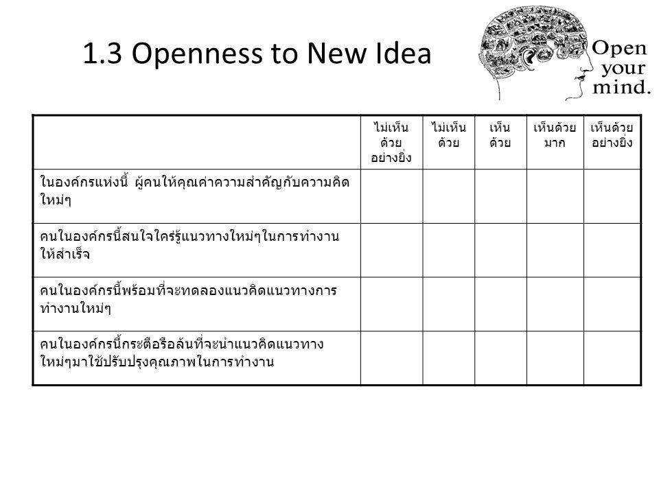 1.3 Openness to New Idea ไม่เห็น ด้วย อย่างยิ่ง ไม่เห็น ด้วย เห็น ด้วย เห็นด้วย มาก เห็นด้วย อย่างยิ่ง ในองค์กรแห่งนี้ ผู้คนให้คุณค่าความสำคัญกับความค