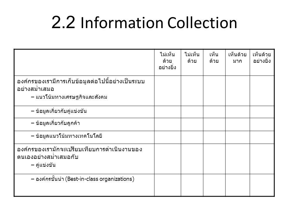 2.2 Information Collection ไม่เห็น ด้วย อย่างยิ่ง ไม่เห็น ด้วย เห็น ด้วย เห็นด้วย มาก เห็นด้วย อย่างยิ่ง องค์กรของเรามีการเก็บข้อมูลต่อไปนี้อย่างเป็นร