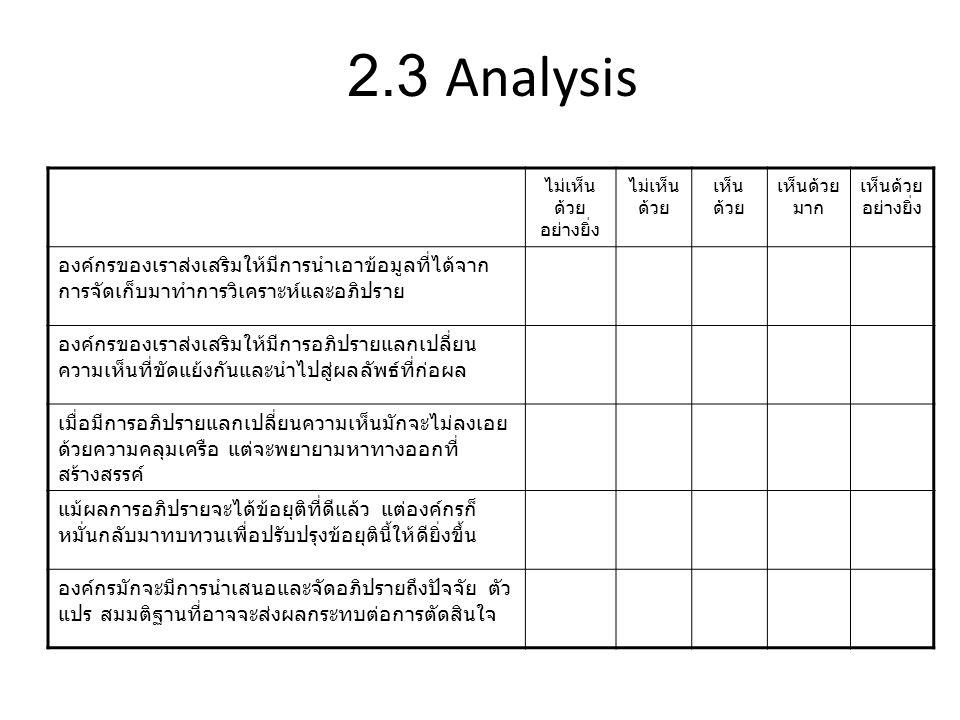 2.3 Analysis ไม่เห็น ด้วย อย่างยิ่ง ไม่เห็น ด้วย เห็น ด้วย เห็นด้วย มาก เห็นด้วย อย่างยิ่ง องค์กรของเราส่งเสริมให้มีการนำเอาข้อมูลที่ได้จาก การจัดเก็บ