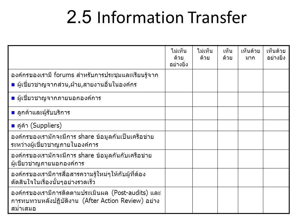 2.5 Information Transfer ไม่เห็น ด้วย อย่างยิ่ง ไม่เห็น ด้วย เห็น ด้วย เห็นด้วย มาก เห็นด้วย อย่างยิ่ง องค์กรของเรามี forums สำหรับการประชุมและเรียนรู