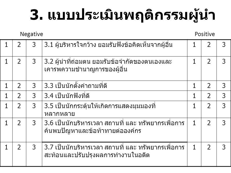 3. แบบประเมินพฤติกรรมผู้นำ 123 3.1 ผู้บริหารใจกว้าง ยอมรับฟังข้อคิดเห็นจากผู้อื่น 123 123 3.2 ผู้นำที่ถ่อมตน ยอมรับข้อจำกัดของตนเองและ เคารพความชำนาญก