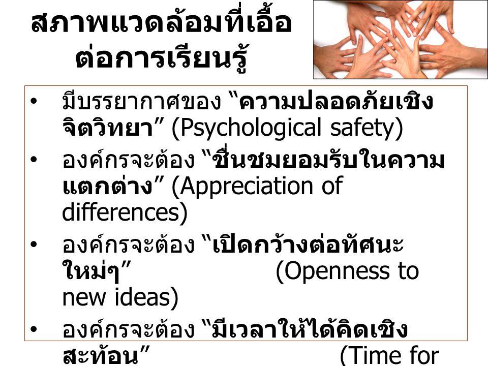 """สภาพแวดล้อมที่เอื้อ ต่อการเรียนรู้ • มีบรรยากาศของ """" ความปลอดภัยเชิง จิตวิทยา """" (Psychological safety) • องค์กรจะต้อง """" ชื่นชมยอมรับในความ แตกต่าง """" ("""
