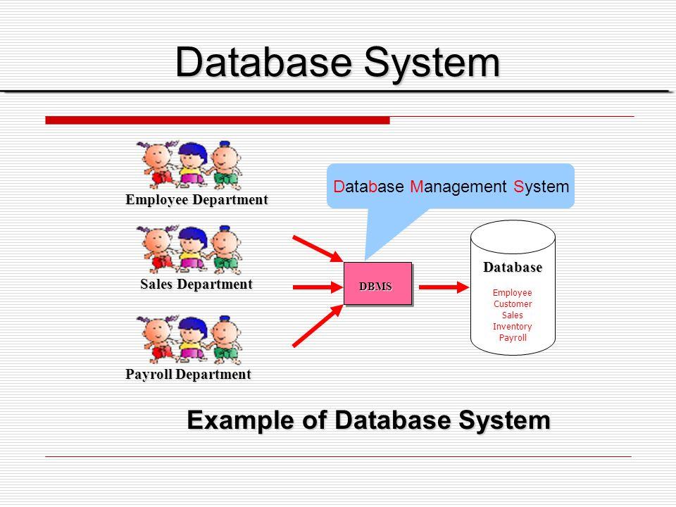 Database Employee Customer Sales Inventory Payroll DBMS DBMS Sales Department Sales Department Employee Department Payroll Department Database System Example of Database System Example of Database System Database Management System