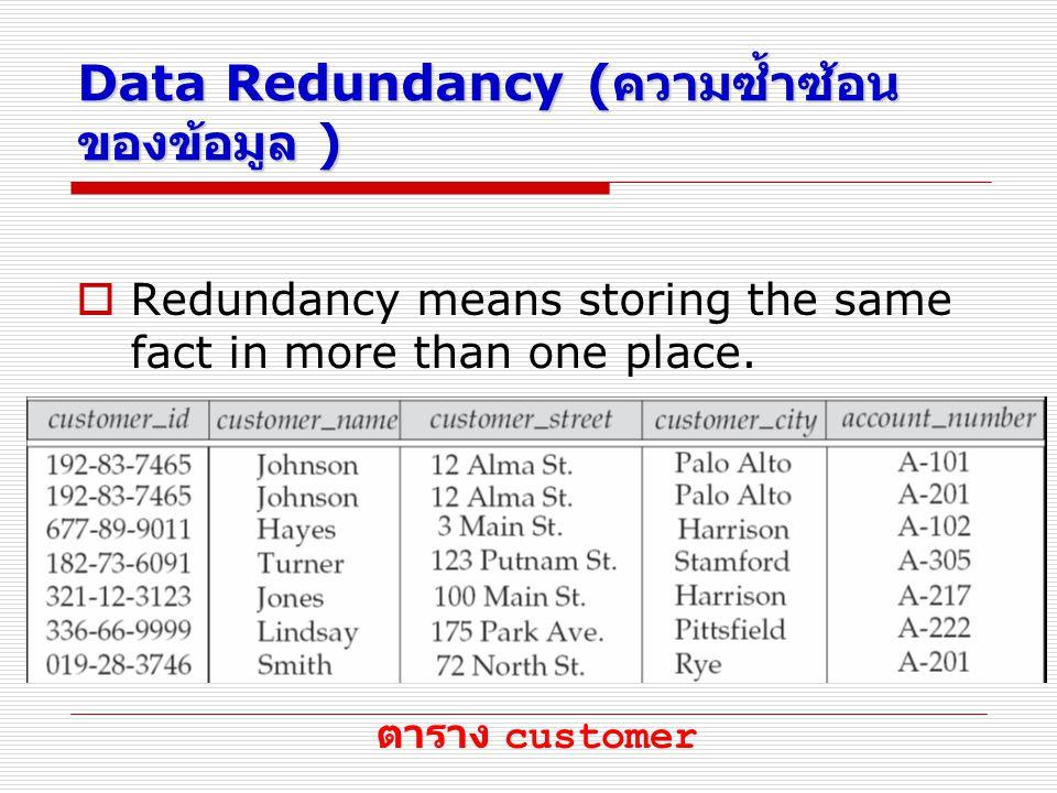 Data Redundancy ( ความซ้ำซ้อน ของข้อมูล )  Redundancy means storing the same fact in more than one place. ตาราง customer