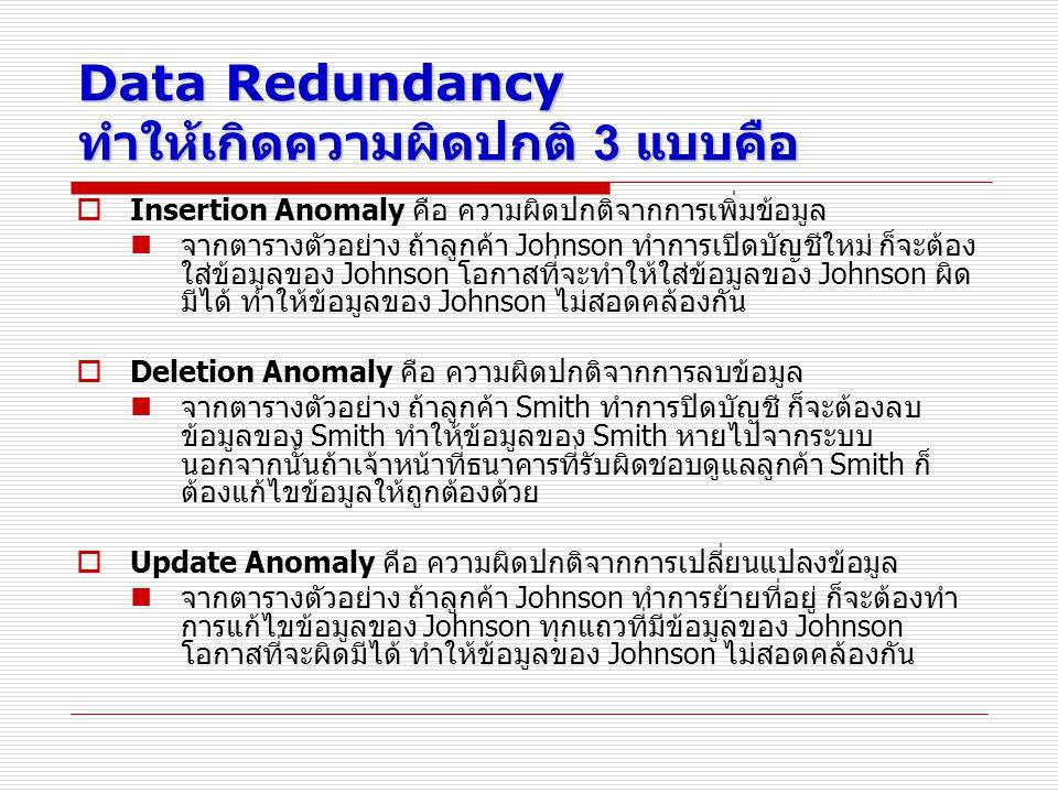 Data Redundancy ทำให้เกิดความผิดปกติ 3 แบบคือ  Insertion Anomaly คือ ความผิดปกติจากการเพิ่มข้อมูล  จากตารางตัวอย่าง ถ้าลูกค้า Johnson ทำการเปิดบัญชี