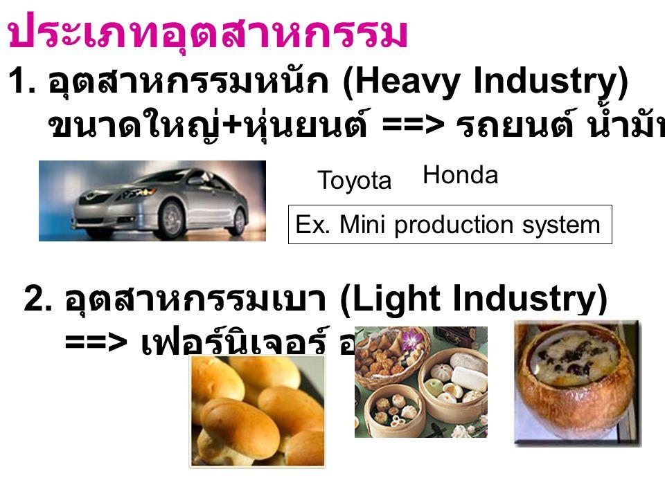 ประเภทอุตสาหกรรม 1. อุตสาหกรรมหนัก (Heavy Industry) ขนาดใหญ่ + หุ่นยนต์ ==> รถยนต์ น้ำมัน 2. อุตสาหกรรมเบา (Light Industry) ==> เฟอร์นิเจอร์ อาหาร Ex.