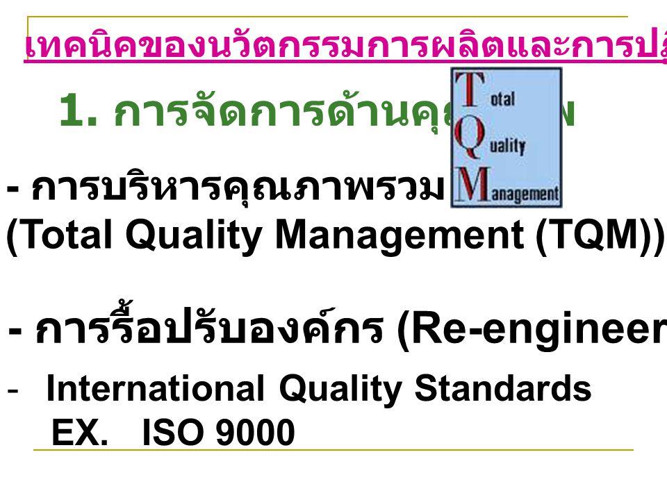 เทคนิคของนวัตกรรมการผลิตและการปฏิบัติขั้นดำเนินงาน - การบริหารคุณภาพรวม (Total Quality Management (TQM)) 1. การจัดการด้านคุณภาพ - การรื้อปรับองค์กร (R