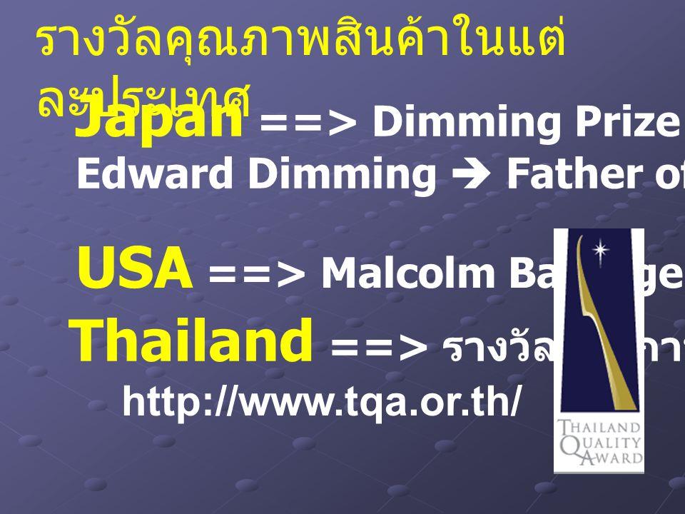 รางวัลคุณภาพสินค้าในแต่ ละประเทศ Japan ==> Dimming Prize Edward Dimming  Father of Quality in Japan USA ==> Malcolm Baldrige Award Thailand ==> รางวั