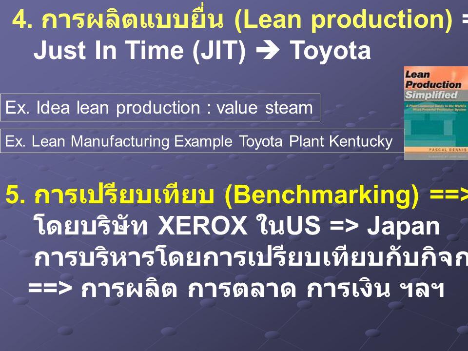 4. การผลิตแบบยื่น (Lean production) ==> Just In Time (JIT)  Toyota 5. การเปรียบเทียบ (Benchmarking) ==> โดยบริษัท XEROX ใน US => Japan การบริหารโดยกา