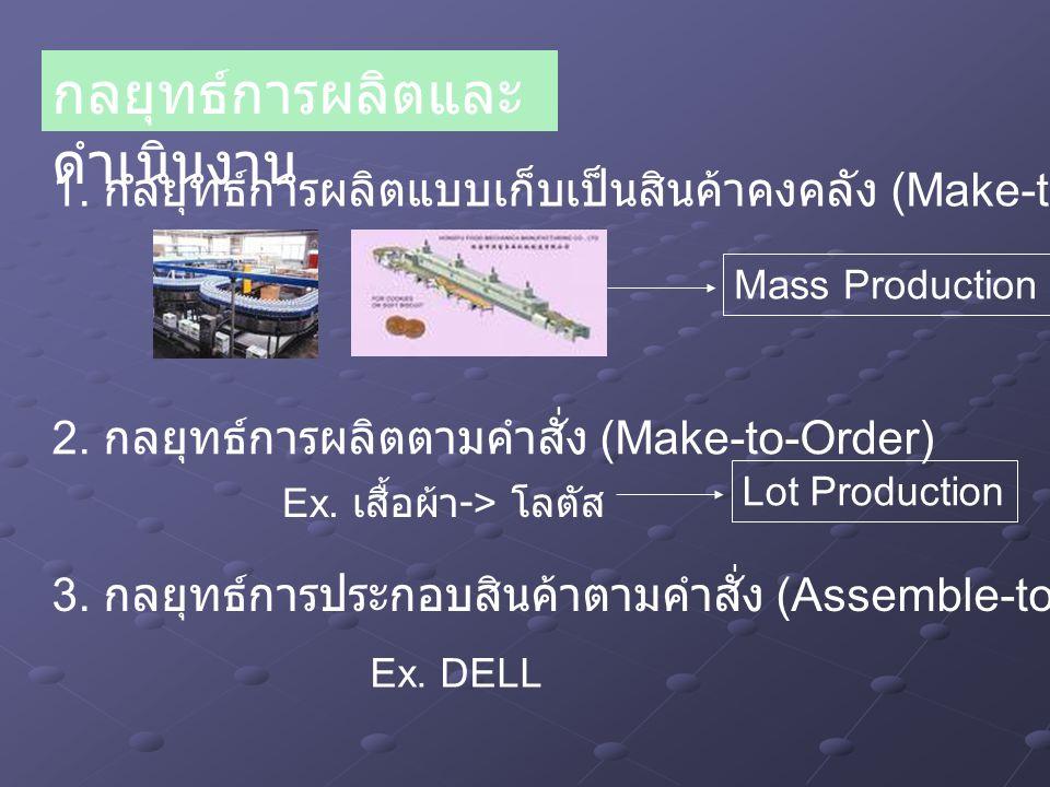 กลยุทธ์การผลิตและ ดำเนินงาน 1. กลยุทธ์การผลิตแบบเก็บเป็นสินค้าคงคลัง (Make-to-Stock) 2. กลยุทธ์การผลิตตามคำสั่ง (Make-to-Order) 3. กลยุทธ์การประกอบสิน