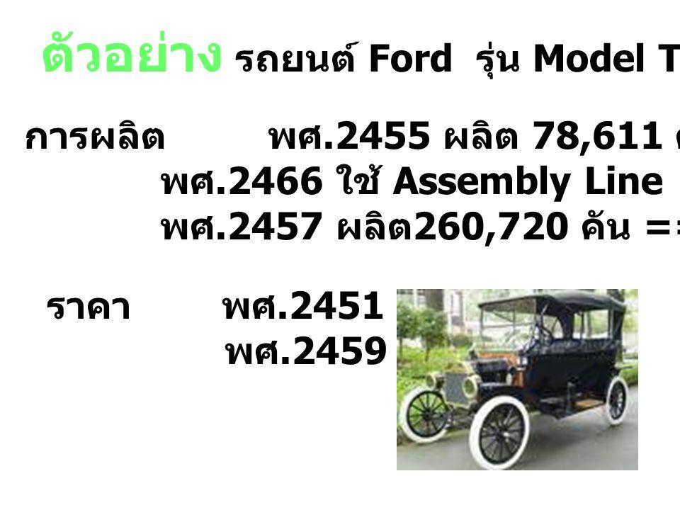 ตัวอย่าง รถยนต์ Ford รุ่น Model T การผลิต พศ.2455 ผลิต 78,611 คัน พศ.2466 ใช้ Assembly Line + Division of Labor พศ.2457 ผลิต 260,720 คัน ==> $ 500 ราค