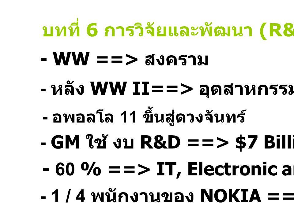 - Telecommunication & Electronics - Chemical & Drug  เทคโนโลยีชีวภาพ - Energy  พลังงานทดแทน Major Industries to R&D