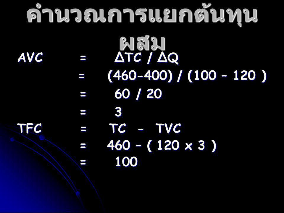 คำนวณการแยกต้นทุน ผสม AVC = ΔTC / ΔQ = (460-400) / (100 – 120 ) = (460-400) / (100 – 120 ) = 60 / 20 = 60 / 20 = 3 = 3 TFC = TC - TVC = 460 – ( 120 x