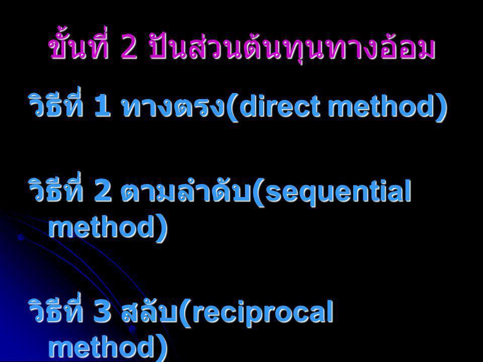 ขั้นที่ 2 ปันส่วนต้นทุนทางอ้อม วิธีที่ 1 ทางตรง (direct method) วิธีที่ 2 ตามลำดับ (sequential method) วิธีที่ 3 สลับ (reciprocal method)