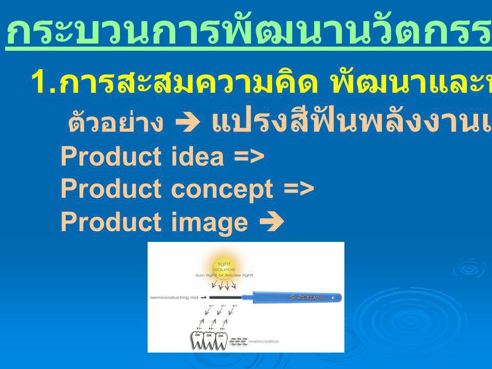 1. การสะสมความคิด พัฒนาและทดสอบแนวคิด ตัวอย่าง  แปรงสีฟันพลังงานแสงอาทิตย์ Product idea => Product concept => Product image  กระบวนการพัฒนานวัตกรรมผ