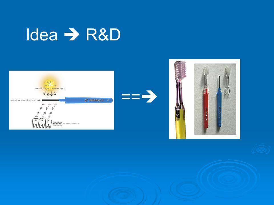 ==  Idea  R&D