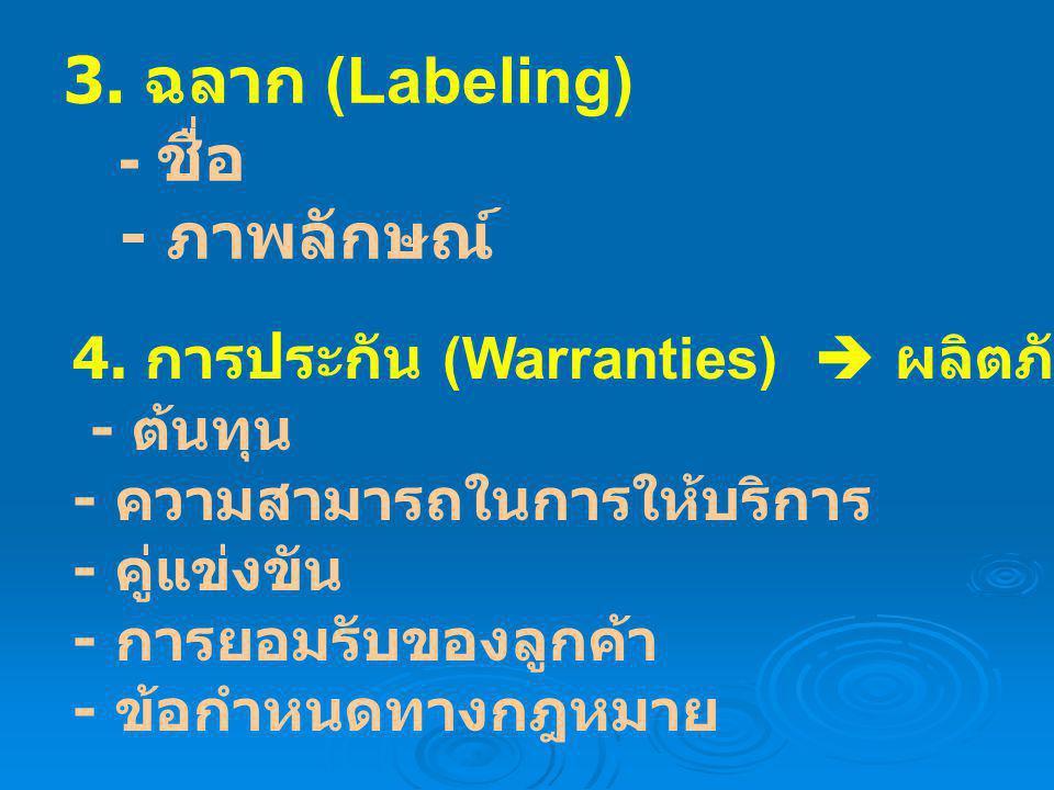 4. การประกัน (Warranties)  ผลิตภัณฑ์เบอร์ 5 - ต้นทุน - ความสามารถในการให้บริการ - คู่แข่งขัน - การยอมรับของลูกค้า - ข้อกำหนดทางกฎหมาย 3. ฉลาก (Labeli