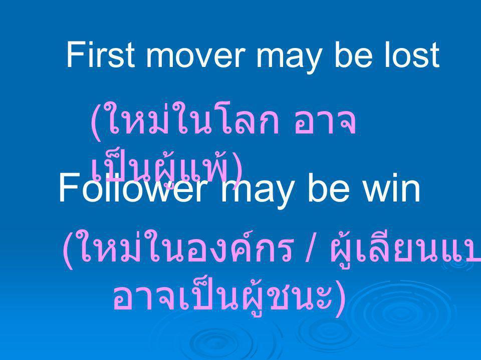 First mover may be lost Follower may be win ( ใหม่ในโลก อาจ เป็นผู้แพ้ ) ( ใหม่ในองค์กร / ผู้เลียนแบบ อาจเป็นผู้ชนะ )