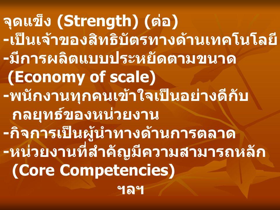 จุดแข็ง (Strength) ( ต่อ ) -เป็นเจ้าของสิทธิบัตรทางด้านเทคโนโลยี -มีการผลิตแบบประหยัดตามขนาด (Economy of scale) -พนักงานทุกคนเข้าใจเป็นอย่างดีกับ กลยุ