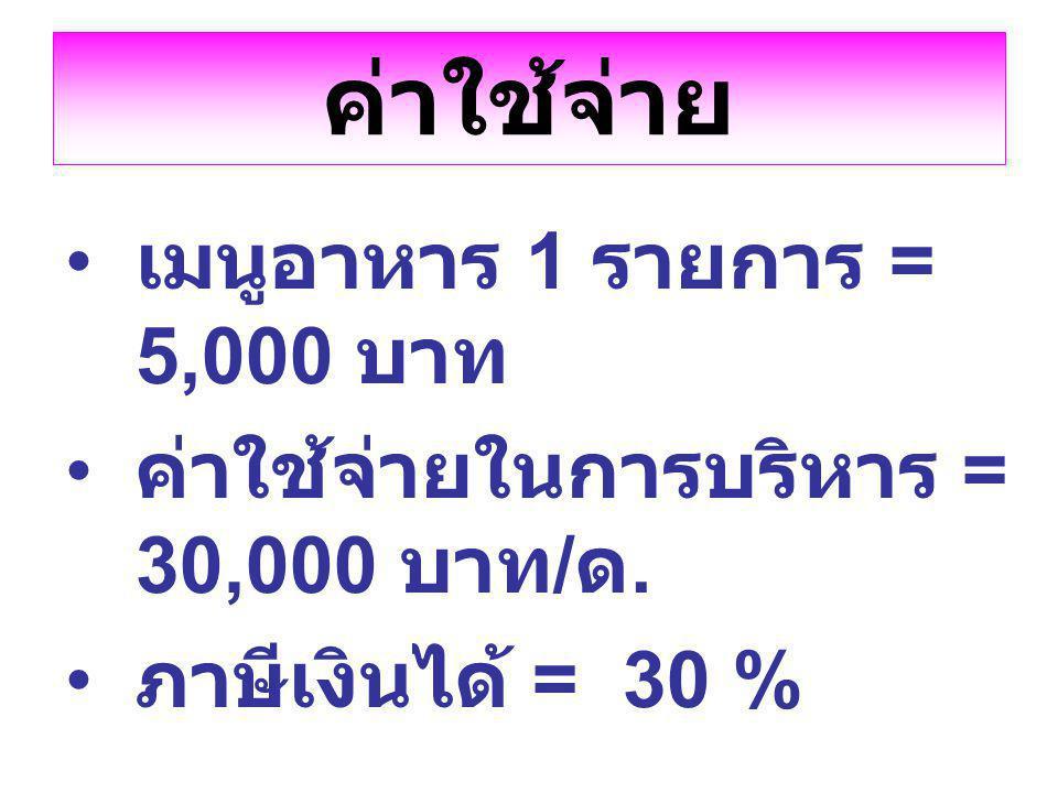 ค่าใช้จ่าย • เมนูอาหาร 1 รายการ = 5,000 บาท • ค่าใช้จ่ายในการบริหาร = 30,000 บาท / ด. • ภาษีเงินได้ = 30 %