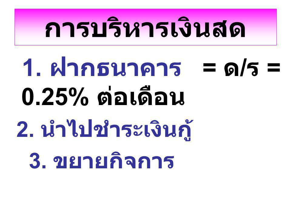 การบริหารเงินสด 1. ฝากธนาคาร = ด / ร = 0.25% ต่อเดือน 2. นำไปชำระเงินกู้ 3. ขยายกิจการ