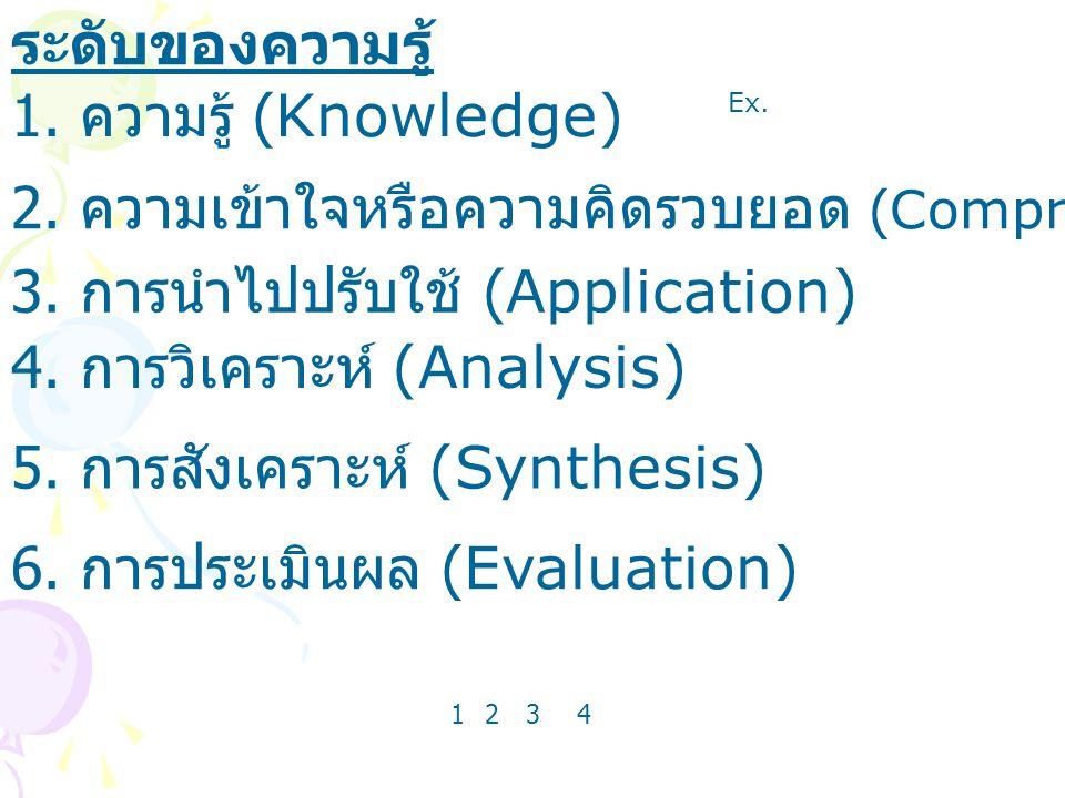ระดับของความรู้ 1. ความรู้ (Knowledge) 2. ความเข้าใจหรือความคิดรวบยอด (Comprehension) 3. การนำไปปรับใช้ (Application) 4. การวิเคราะห์ (Analysis) 5. กา