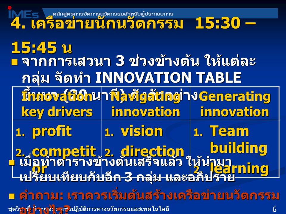 ชุดวิชาที่ 6 การอบรมเชิงปฏิบัติการทางนวัตกรรมและเทคโนโลยี พันธุ์อาจ ชัยรัตน์ 6 4.