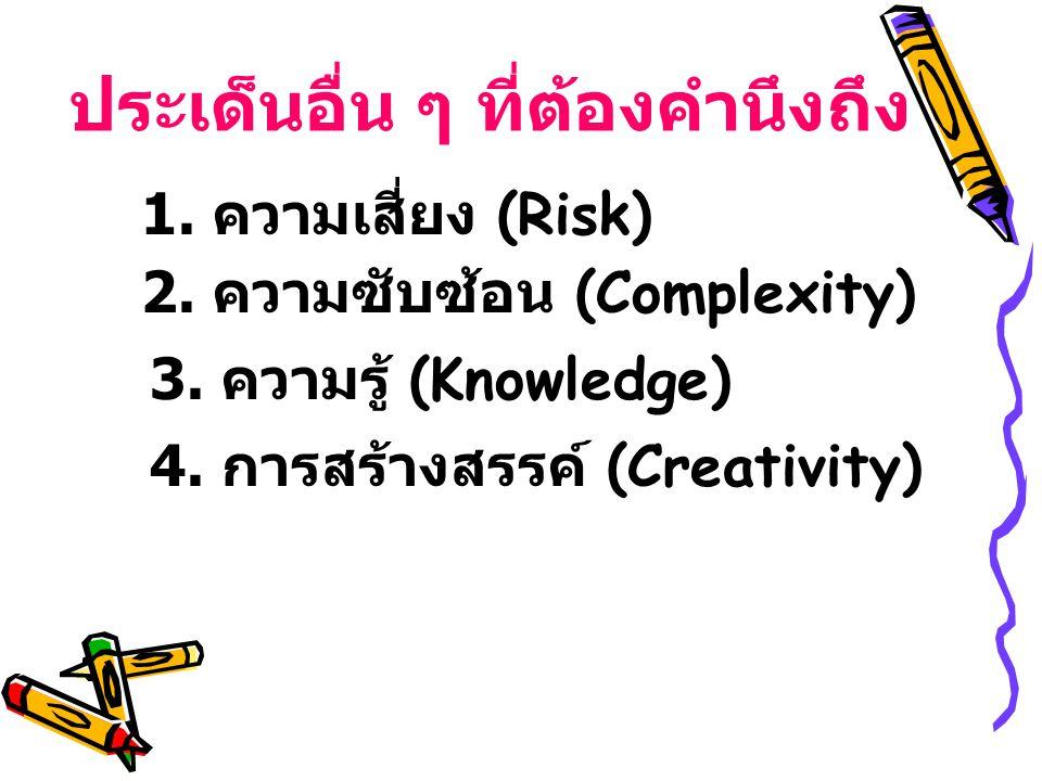 ประเด็นอื่น ๆ ที่ต้องคำนึงถึง 1. ความเสี่ยง (Risk) 2. ความซับซ้อน (Complexity) 3. ความรู้ (Knowledge) 4. การสร้างสรรค์ (Creativity)