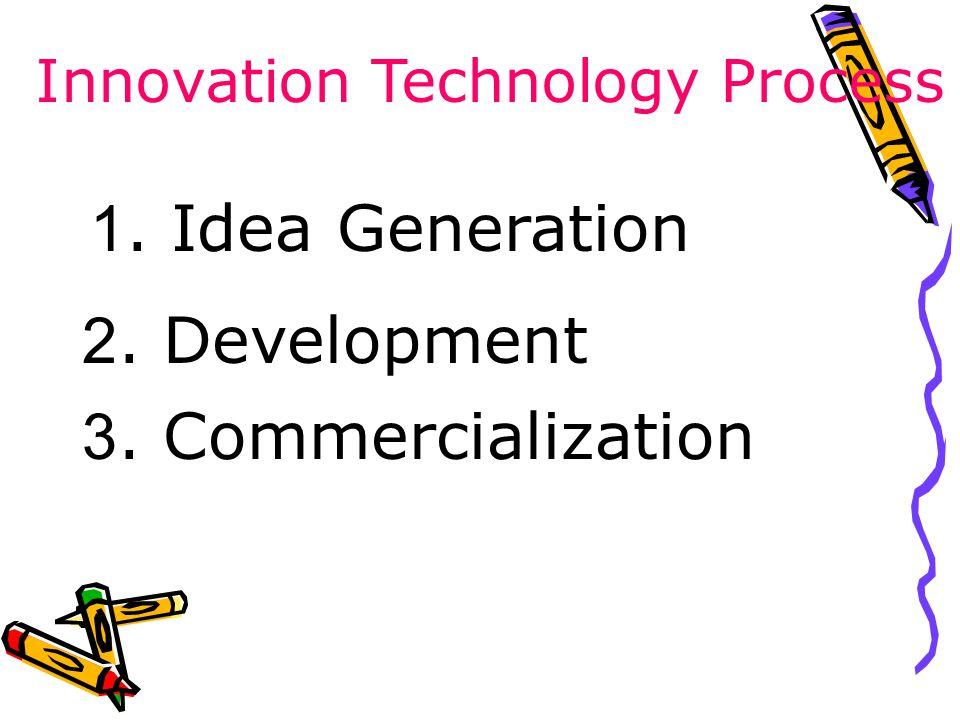Innovation Technology Process สินค้าใหม่ ความคิดใหม่ ตลาดใหม่ ช่องทางใหม่ สินค้าใหม่ ลูกค้าใหม่ ตลาดใหม่ 1.