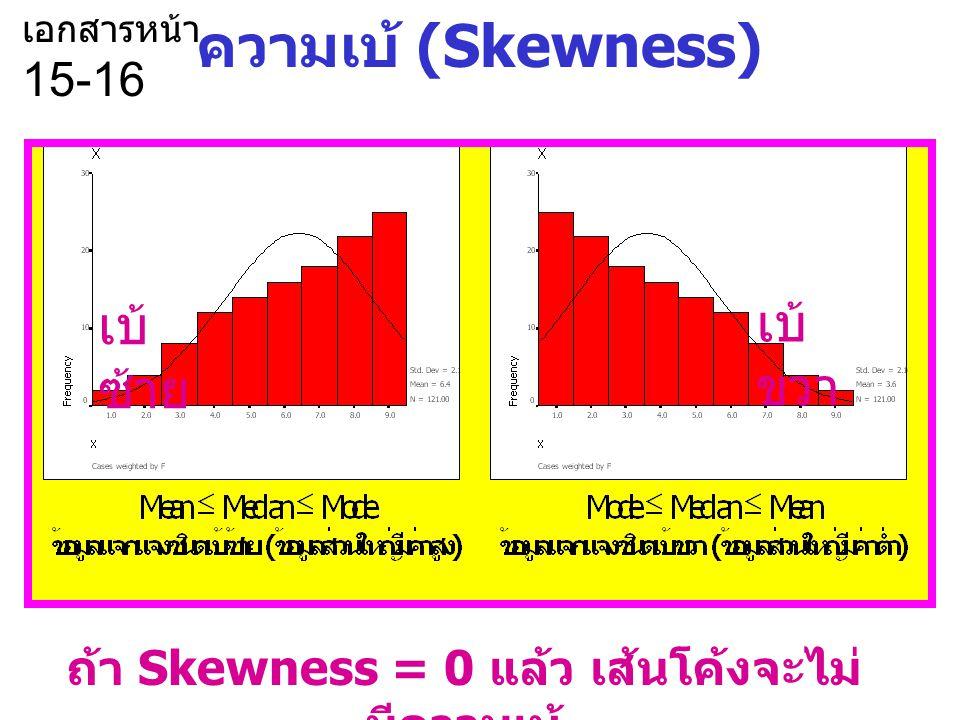 ผลลัพธ์ของคำสั่ง DESCRIPTIVES N = 50 Range คือ Max - Min = 4 - 2 = 2 Sum คือ 144 Mean คือ 2.88 Std. Error 8.40E-02 หรือ 0.084 Std. Deviation คือ.59 Va