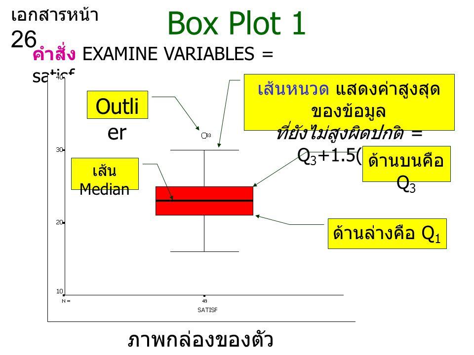 Stem-and-Leaf Plot SATISF Stem-and-Leaf Plot Frequency Stem & Leaf 8.00 1. 67778899 28.00 2. 0000111222222333333444444444 10.00 2. 5555667889 2.00 3.