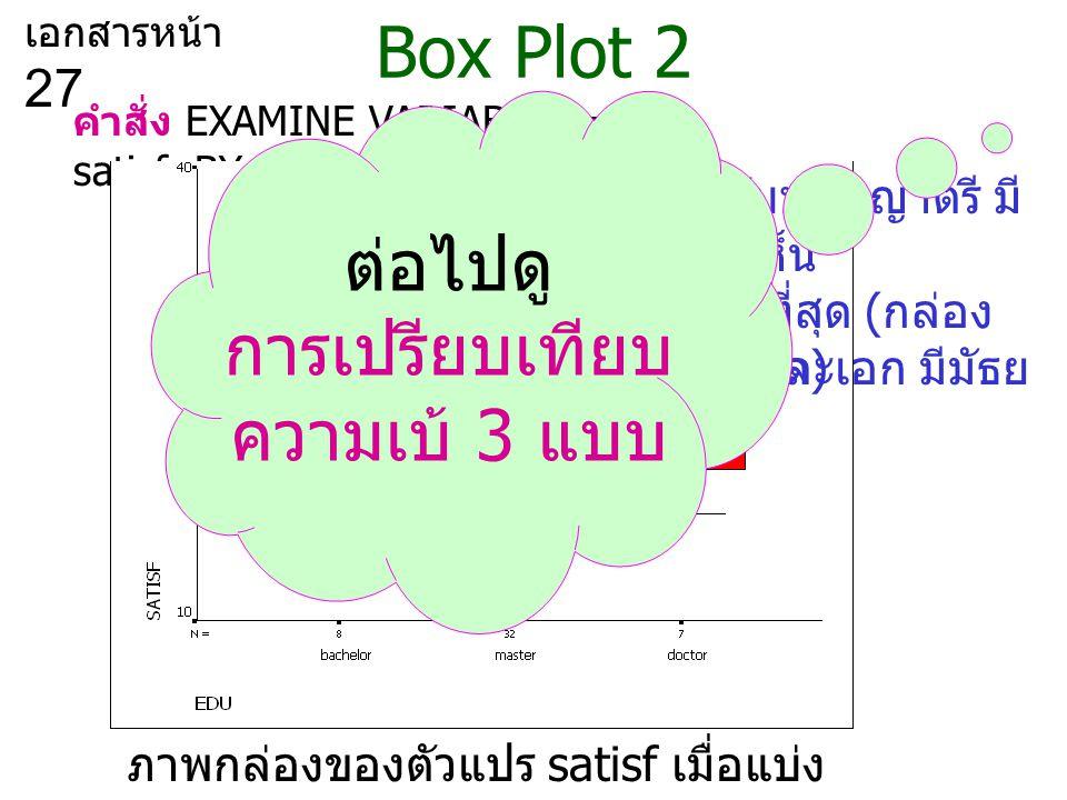 Box Plot 1 คำสั่ง EXAMINE VARIABLES = satisf. เส้น Median Outli er เส้นหนวด แสดงค่าสูงสุด ของข้อมูล ที่ยังไม่สูงผิดปกติ = Q 3 +1.5(IQR) ด้านบนคือ Q 3