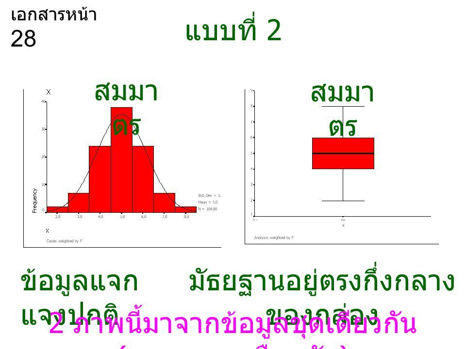 แบบที่ 1 ข้อมูลส่วนใหญ่ มีค่าสูง มัธยฐานชิดขอบบน ของกล่อง เบ้ ซ้าย เบ้ ซ้าย 2 ภาพนี้มาจากข้อมูลชุดเดียวกัน ( แจก แจงเหมือนกัน ) เอกสารหน้า 27