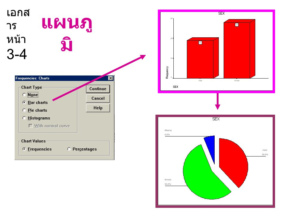 ผลลัพธ์ของคำสั่ง DESCRIPTIVES N = 50 Range คือ Max - Min = 4 - 2 = 2 Sum คือ 144 Mean คือ 2.88 Std.